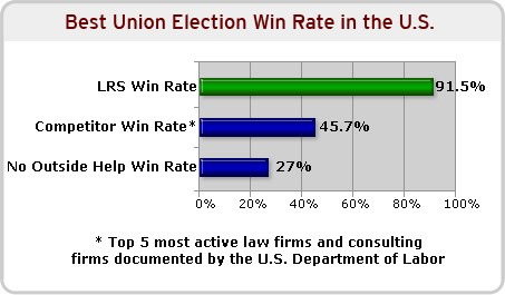 Best Union Election Rate in the U.S.